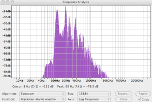 Frequency response of Parlour 6
